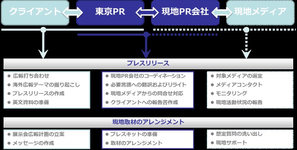 globalcomms_jp