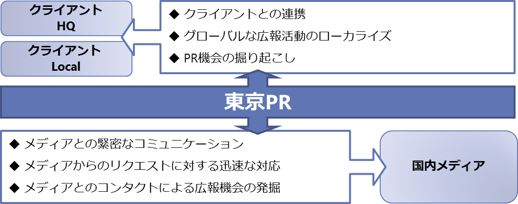 mediarelations_jp