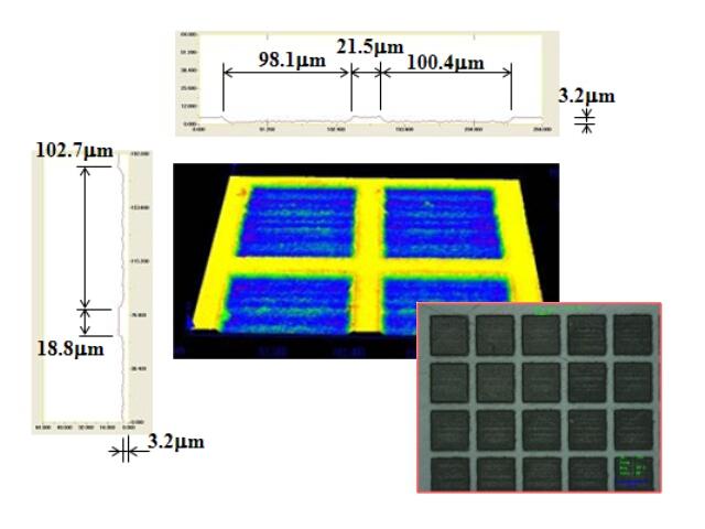 深さ3μmのポケット形状が超微細レーザ加工されたAPTIVRフィルム(8μm厚)顕微鏡写真